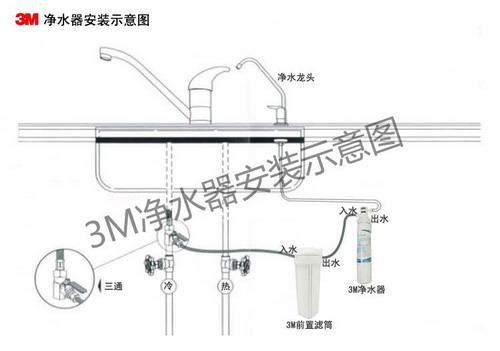 1,根据家用3m净水器的安装尺寸确定橱柜尺寸——根据机型定橱柜